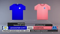 Match Review: Leicester City vs Everton on 01/12/2019