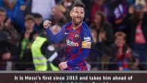 Messi wins a record sixth Ballon d'Or