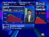 Aditya Agarwala stock recommendations