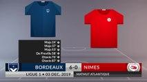 Match Review: Bordeaux vs Nimes on 03/12/2019
