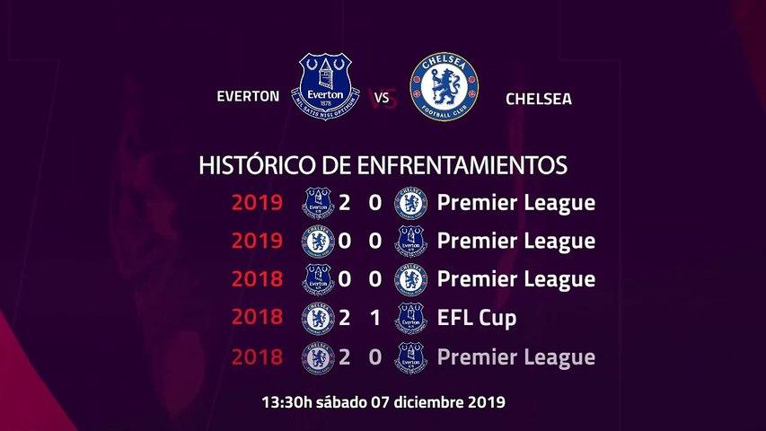 Previa partido entre Everton y Chelsea Jornada 16 Premier League