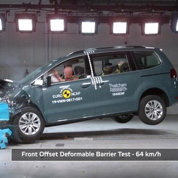Volkswagen Sharan - Crash & Safety Tests 2019