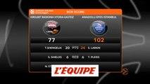 Vitoria corrigé à domicile par l'Efes Istanbul - Basket - Euroligue (H)