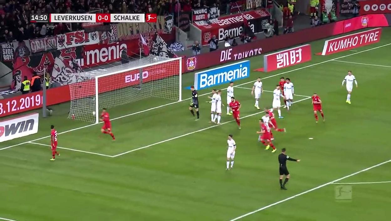 Bayer Leverkusen - Schalke 04 (2-1) - Maç Özeti - Bundesliga 2019/20