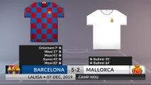 Match Review: Barcelona vs Mallorca on 07/12/2019