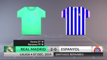 Match Review: Real Madrid vs Espanyol on 07/12/2019