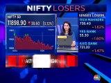 Here are some stock trading ideas from market expert Mitessh Thakkar & Gaurav Bissa