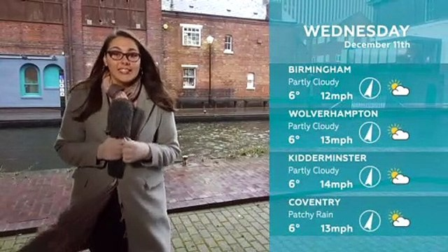 WEATHER: December 11th 2019