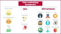 8. Future ACT developments