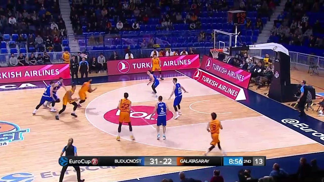Buducnost Voli Podgorica 94 - 78 Galatasaray Doğa Sigorta | Maç Özeti - EuroCup 9. Hafta