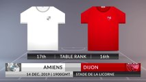 Match Preview: Amiens vs Dijon on 14/12/2019