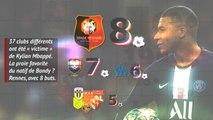 Groupe A - Mbappé atteint la barre des 100 buts en club