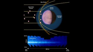 Newfound Martian Aurora Reveals Mars' Ancient Secrets