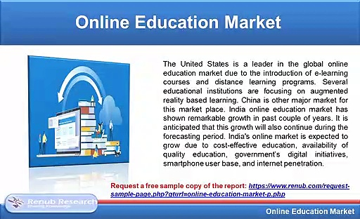 Online Education Market – Global Forecast by End User & Learning Mode