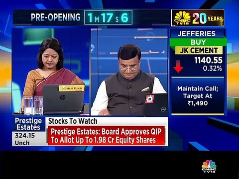 F&O trading ideas by stock market expert VK Sharma of HDFC Securities