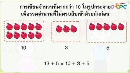 สื่อการเรียนการสอน การบวกจำนวนที่มีสองหลักกับจำนวนที่มีหนึ่งหลักที่ผลบวกไม่เกิน 20 ป.1 คณิตศาสตร์