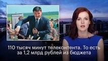 Губернатор Подмосковья Воробьёв потратит 1,2 млрд бюджетных рублей на восхваление самого себя