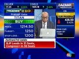 Find out Prakash Gaba's quick take on some handpicked stocks