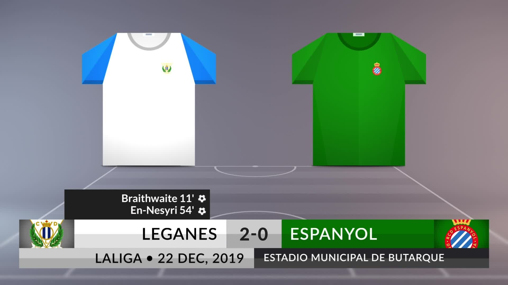 Match Review Leganes Vs Espanyol On 22 12 2019