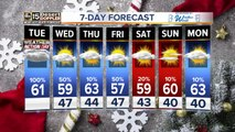 Weather Action Day: Christmas storms bringing rain, snow