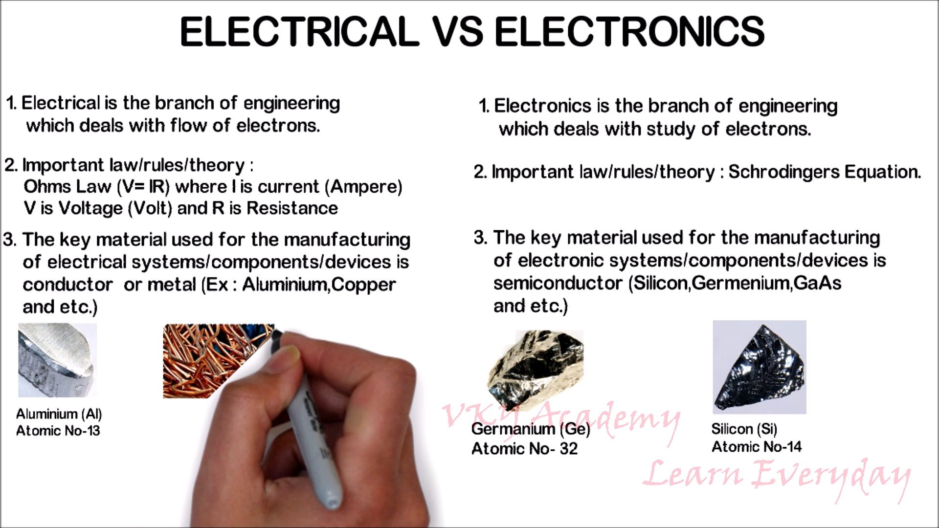 electrical vs electronics , Difference Between Electrical and Electronics