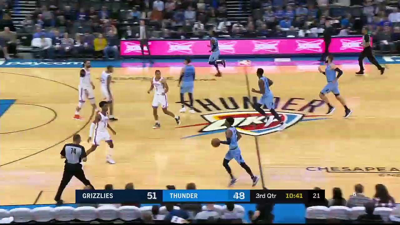 Memphis Grizzlies 110 - 97 Oklahoma City Thunder