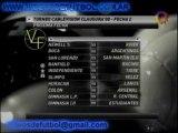 Torneo Clausura 2008 - Fecha 01 - Posiciones