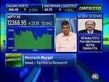 Quick take on some handpicked stocks by market expert Nooresh Merani of Asian Market Securities