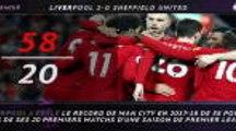 21e j. - 5 choses à retenir de la victoire de Liverpool
