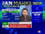 Here are the top buy and sell ideas by stock market expert Manav Chopra of Indiabulls Venture
