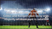 Scottish Premiership - The wage bills of all 12 teams ranked as Celtic and Rangers pull away with majority of £62m paid in salaries