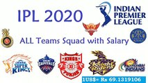 IPL Team 2020  All Teams Squads Updated  Full Players List  CSK RCB MI DC KKR SRH KXIP RR |   IPL  2020 all team squad updated list