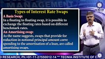 MBA || Dr. S  CHINNATHAMBI || Types of Interest Rate  Swaps  || TIAS || TECNIA TV