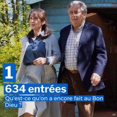 Box-office Ciné Tence 2019