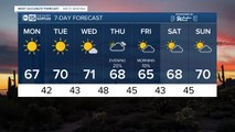 Chilly, but sunny weekend