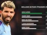 22e j. - Agüero dans l'histoire de la Premier League