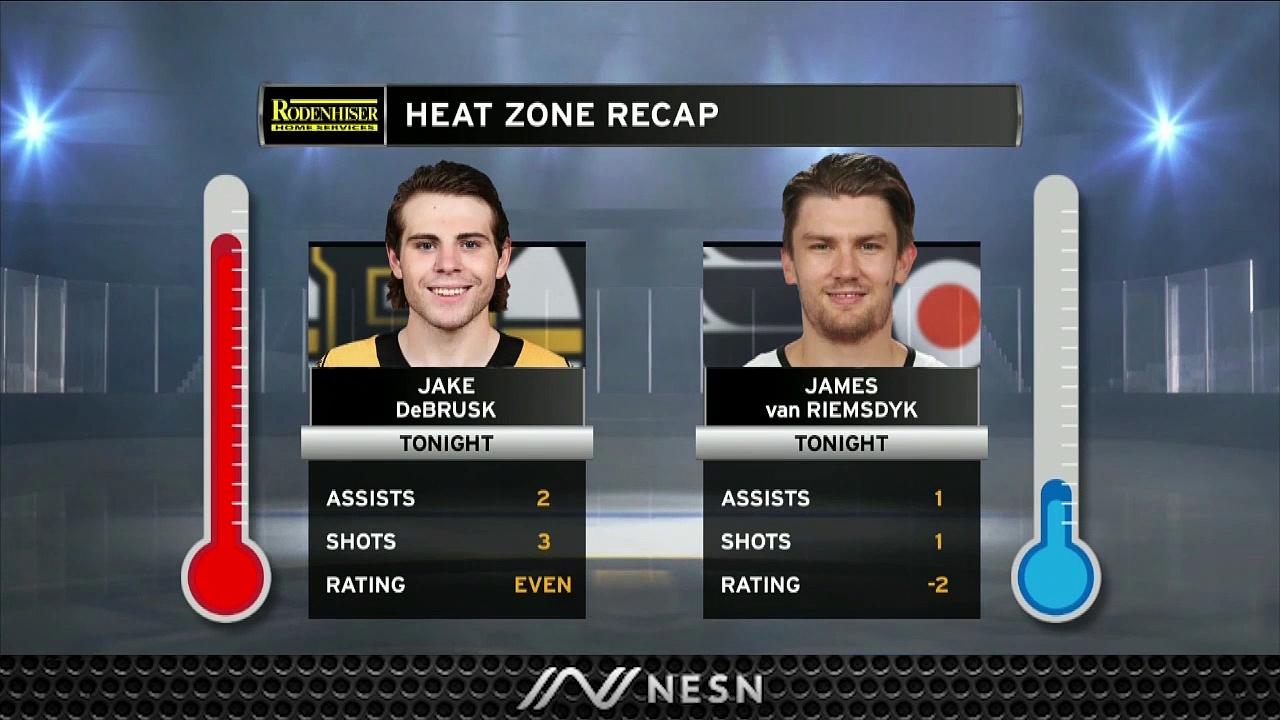 Jake DeBrusk's Hot Streak Continues, Despite Bruins' Loss Vs. Flyers