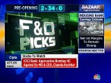 Top F&O picks by market expert Shubham Agarwal of Quantsapp Advisory