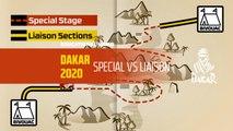 Dakar 2020 - Educational Video - Special vs Liaison