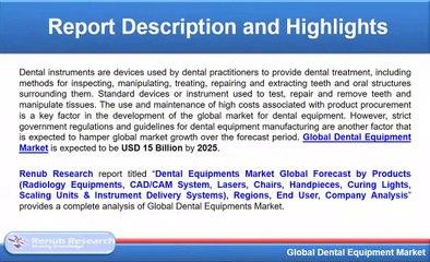 Global Dental Equipment Market will be USD 15 Billion 2025