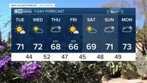 Gorgeous high temperatures on tap