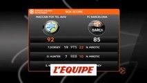 Le Barça s'incline à Tel-Aviv - Basket - Euroligue (H)