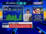 F&O expert VK Sharma of HDFC Securities recommends a buy on these stocks today