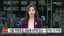 서울 아파트값 상승폭 4주째 감소…경기는 더 커져