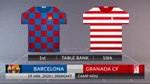Match Preview: Barcelona vs Granada CF on 19/01/2020