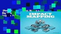[Read] Impact Mapping: Making a Big Impact with Software Products and Projects  For Free