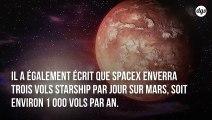 Elon Musk explique comment il compte envoyer 1 million de personnes sur Mars d'ici 2050