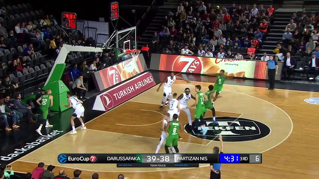Darüşşafaka Tekfen 65 - 63 Partizan NIS Belgrade | Maç Özeti - EuroCup Top 16 - 3. Hafta