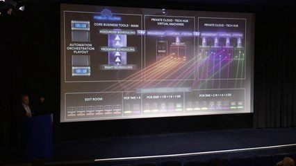 Paris Video Tech #11: Cloud production and identifying contents with machine learning