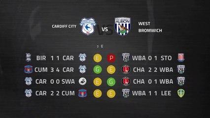 Previa partido entre Cardiff City y West Bromwich Albion Jornada 29 Championship